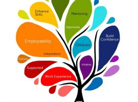 "<span itemprop=""name"">پروتکل آموزش مهارت های زندگی موتابی و همکاران</span>"