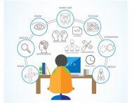 قابلیتهای کلیدی چابکی در سازمان