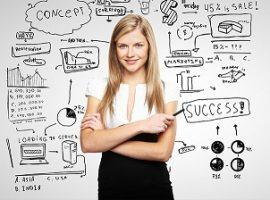 پرسشنامه تصویر ذهنی مشتری امین و همکاران